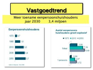 Is investeren in vastgoed nog interessant? imed baatout.001