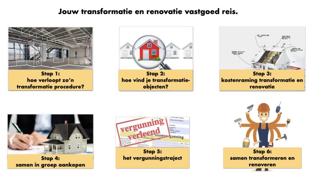 6 - dagen live Groei naar 50 panden in 20 jaar door transformatie Transformatie van winkels, horeca en kantoren biedt kansen voor de Nederlands woningmarkt